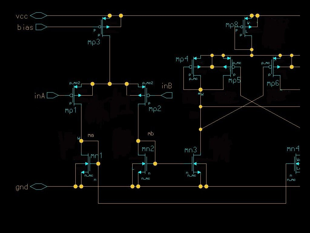 Integrated circuits design & services | Products and services ...